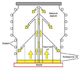 汞的电子结构示意图